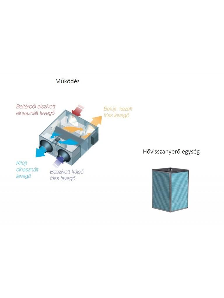 Midea HRV-2000 hővisszanyerős szellőztető
