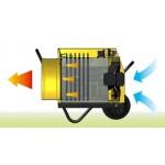 Master B18EPR 18kW-os ventilátoros gyorsfűtő