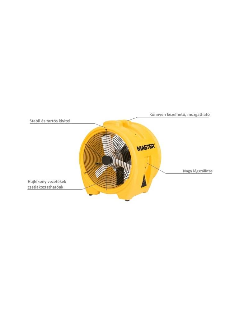 Master BL 8800 ipari ventilátor