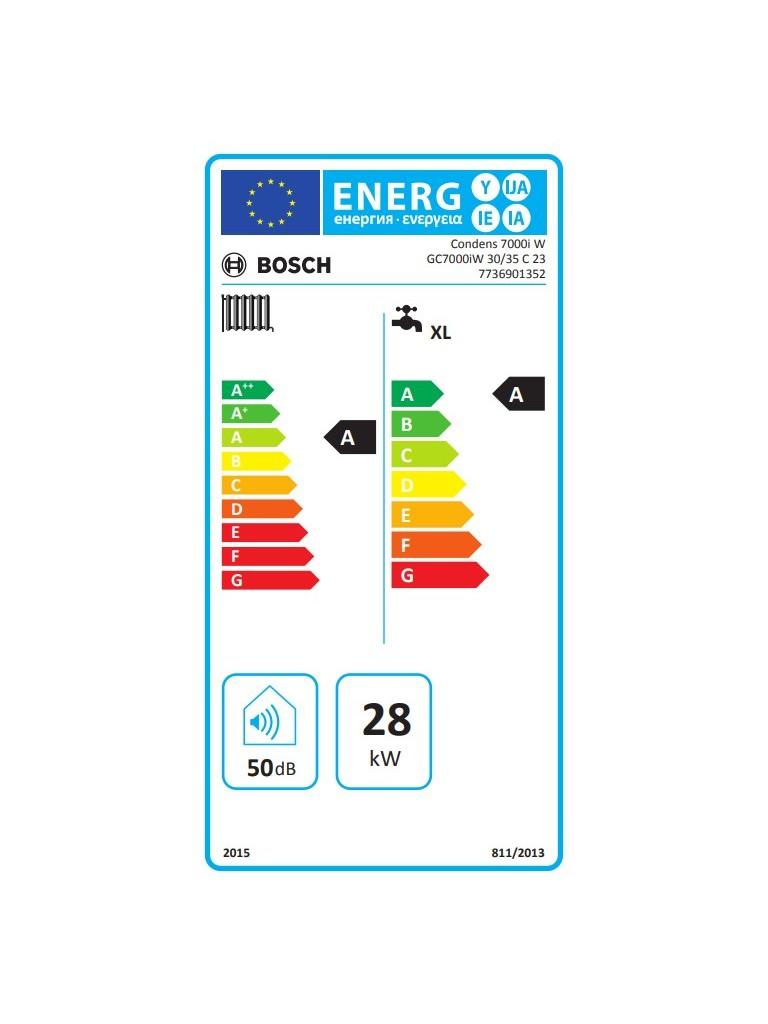 Bosch GC7000iW 30/35 C 23 fali kondenzációs kombi gázkazán